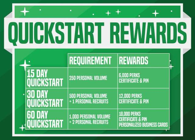 perfectly posh quickstart rewards
